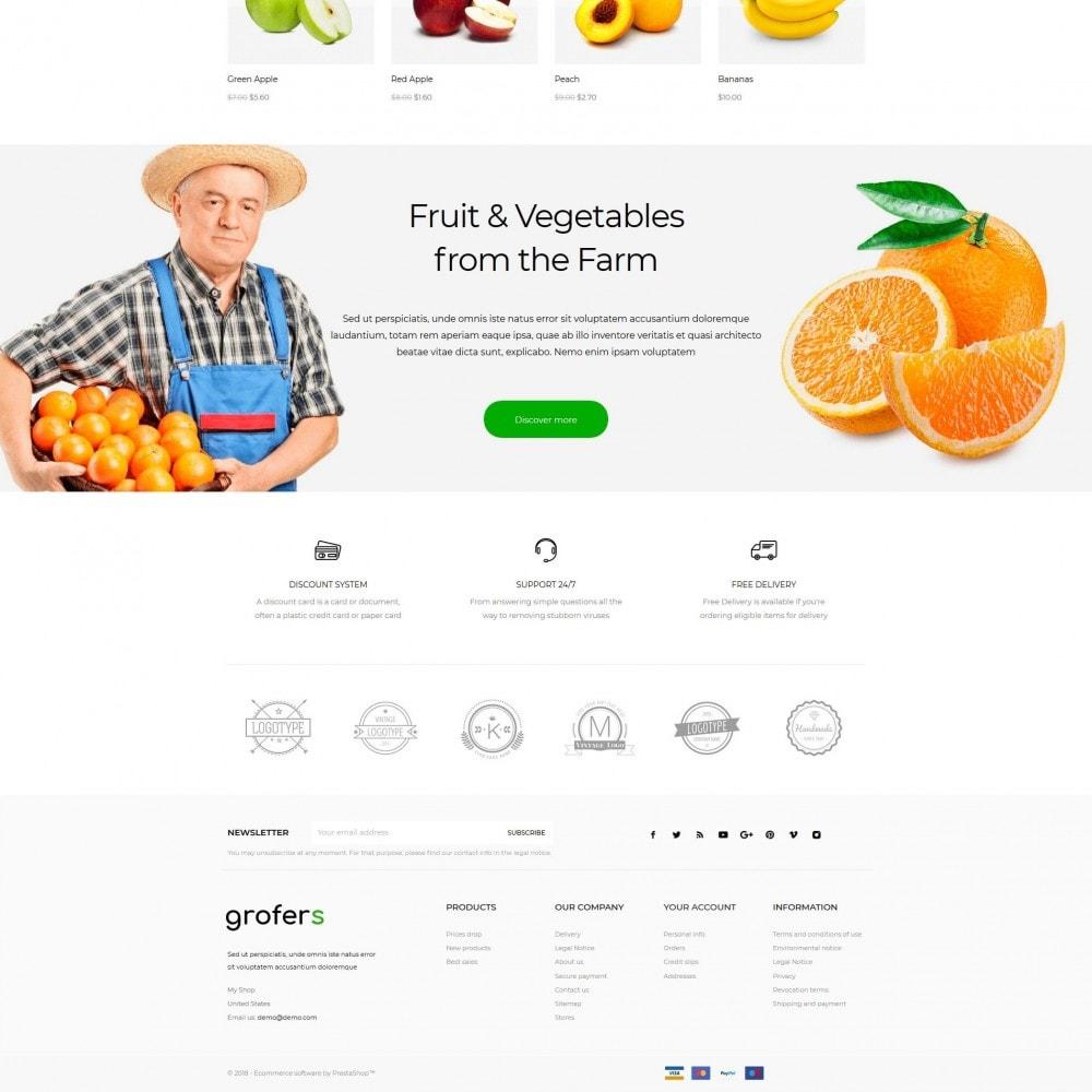 theme - Gastronomía y Restauración - Grofers - 4