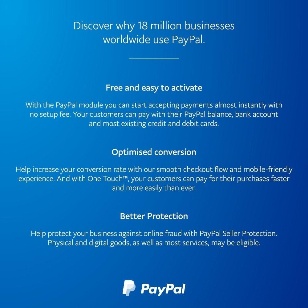 PayPal & Braintree official - PrestaShop Addons