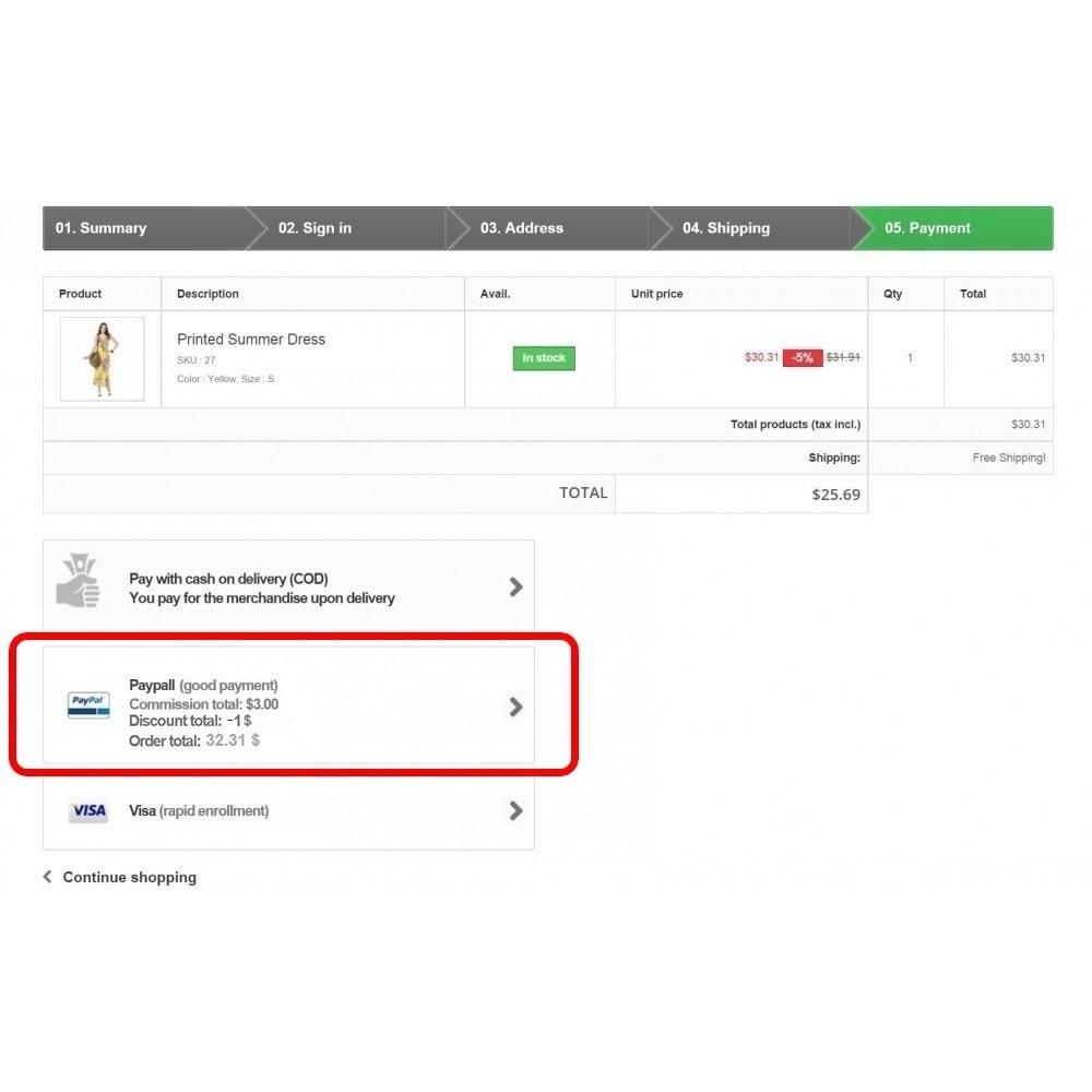 module - Autres moyens de paiement - Coutume mode de paiement - 2