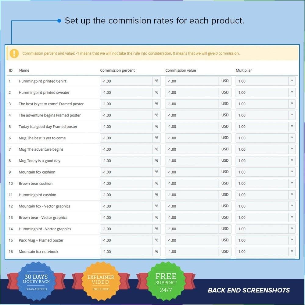 module - SEA SEM (Bezahlte Werbung) & Affiliate Plattformen - Full Affiliates - 29