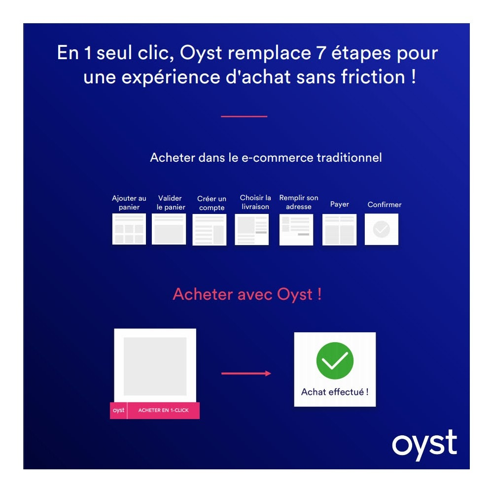 module - Payment by Card or Wallet - Oyst 1-Click - 2