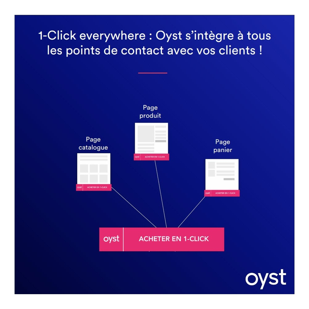 module - Payment by Card or Wallet - Oyst 1-Click - 3