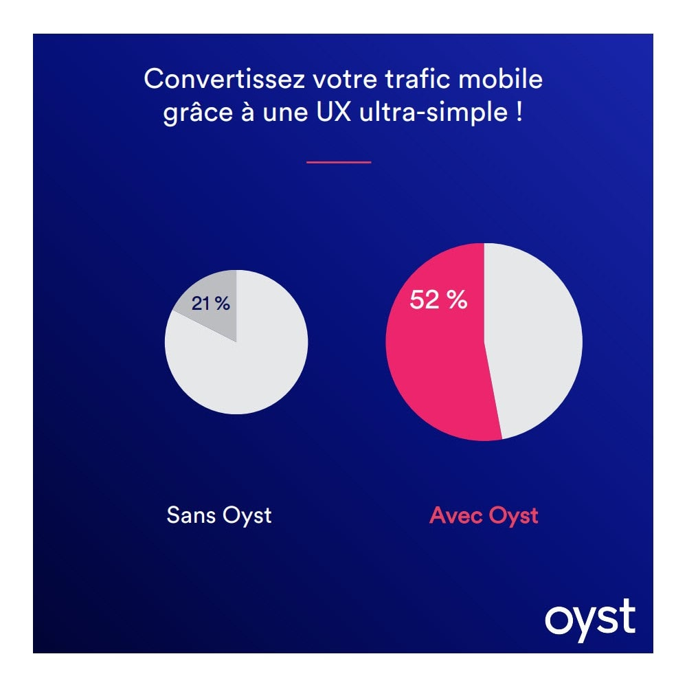 module - Payment by Card or Wallet - Oyst 1-Click - 4