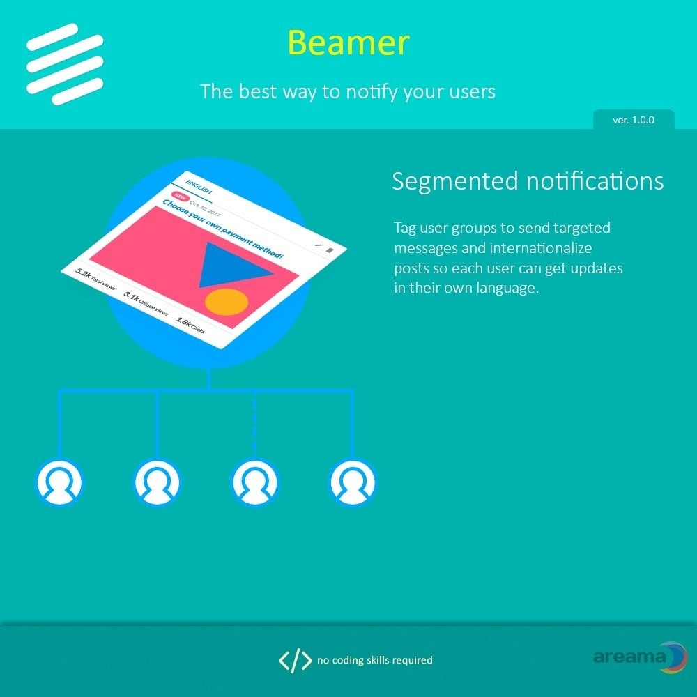 module - Blog, Forum & Nieuws - Beamer – The best way to notify your users - 7