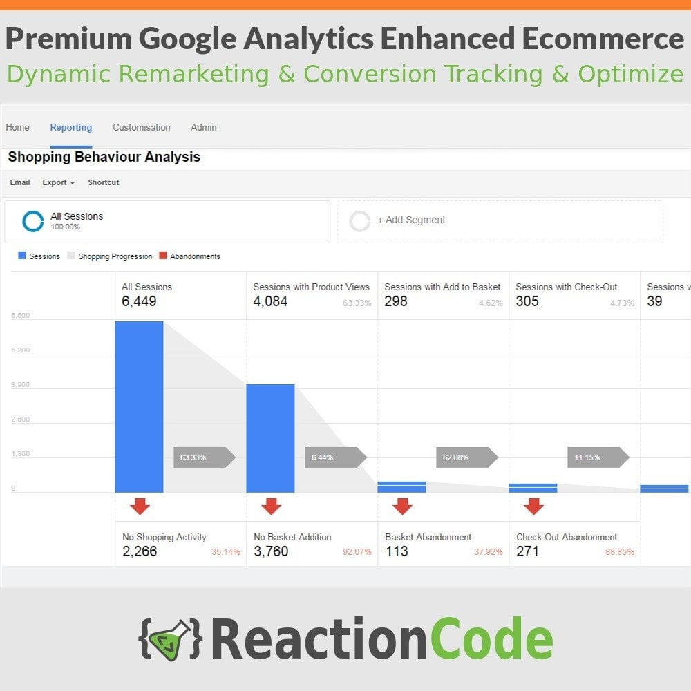 module - Informes y Estadísticas - Premium Google Analytics Enhanced Ecommerce - 13