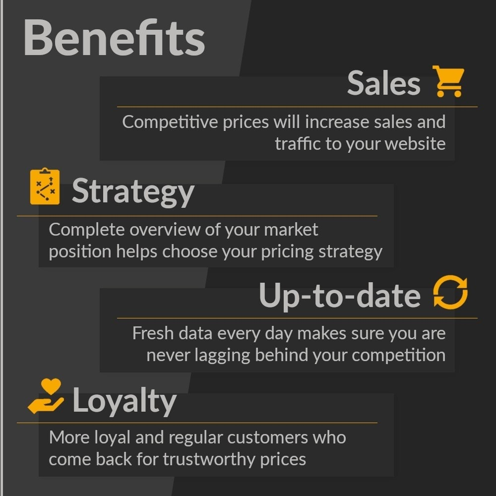 module - Analytics & Statistics - Price Portal - 4