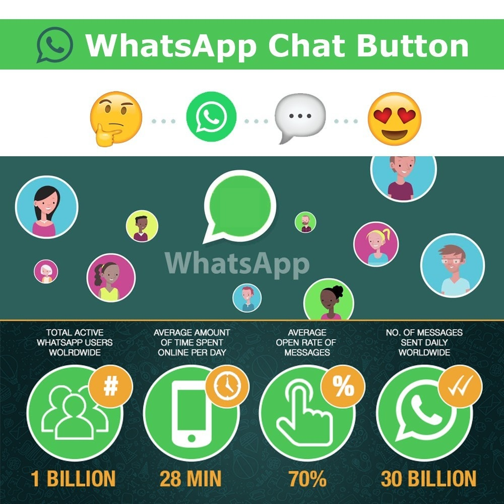 module - Suporte & Chat on-line - WhatsApp Chat Button. - 1