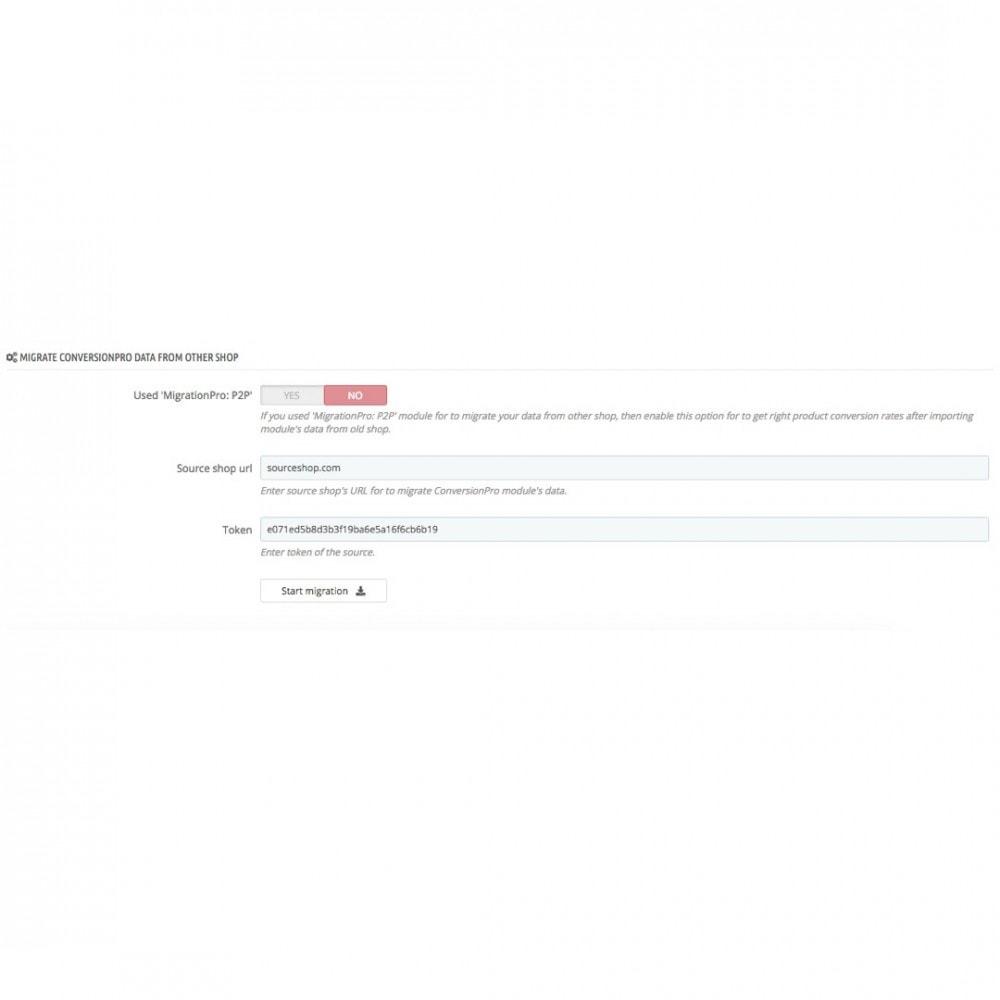 module - Análises & Estatísticas - ConversionPro - Professional product conversion rater - 4