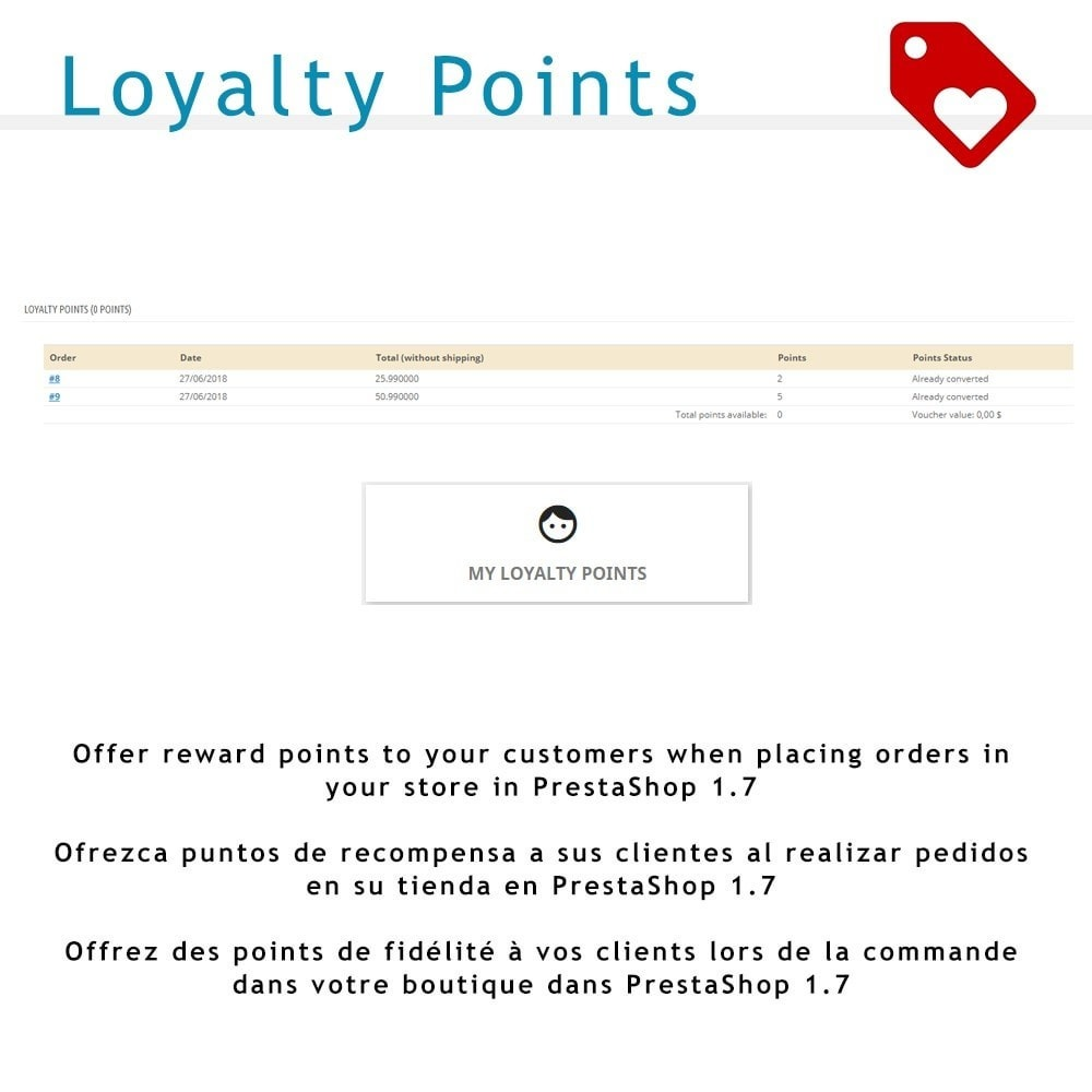 module - Loyaliteitsprogramma - Loyalty Points for PS 1.7 - 1