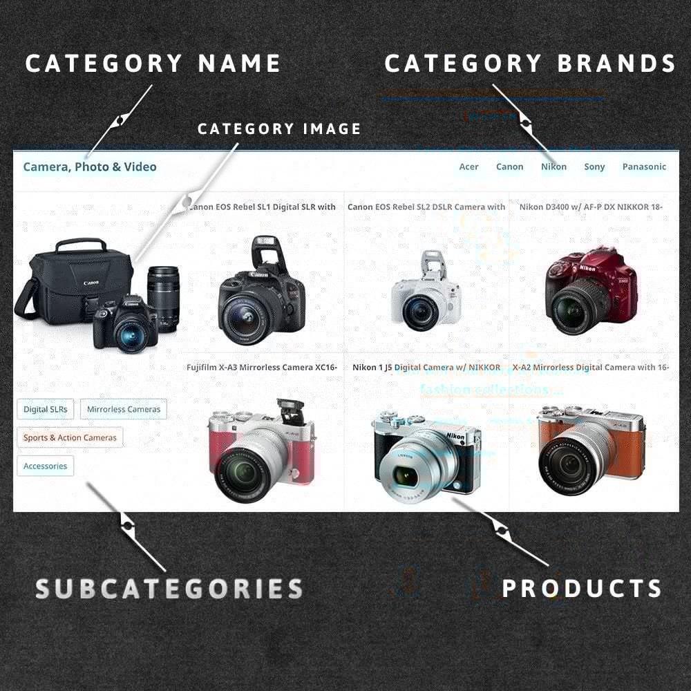 module - Personalizacja strony - MAX Category Navigation (AliExpress) - 3