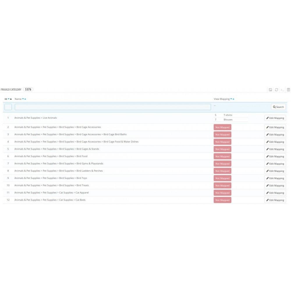 module - Marktplätze - Cedcommerce Fruugo Integration - 6