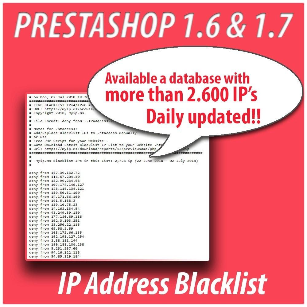 module - Sicherheit & Brechtigungen - Module Anti-spam Protector - 4