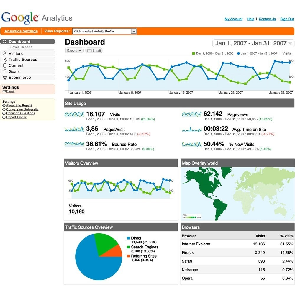 module - Analyses & Statistiques - Easy Google Analytics - 3