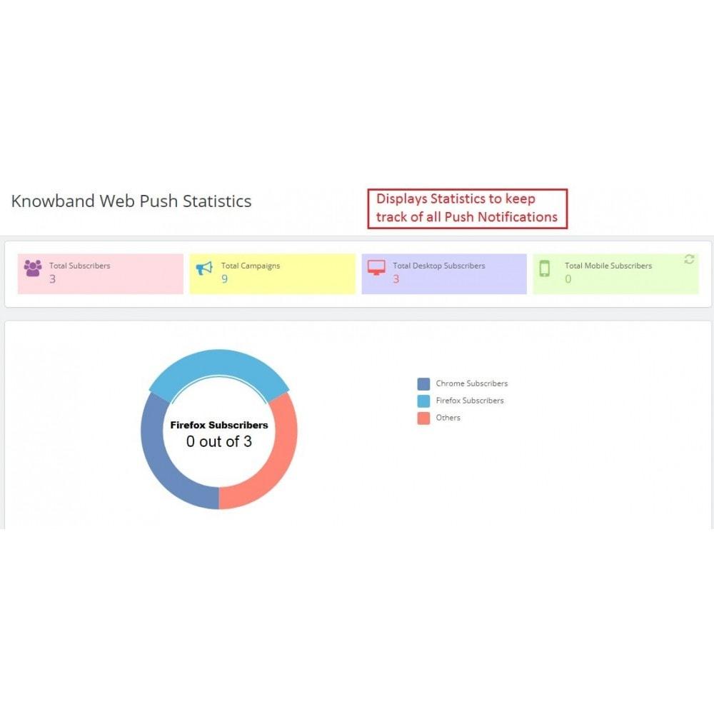 module - Promoties & Geschenken - Web Push Notification - 15