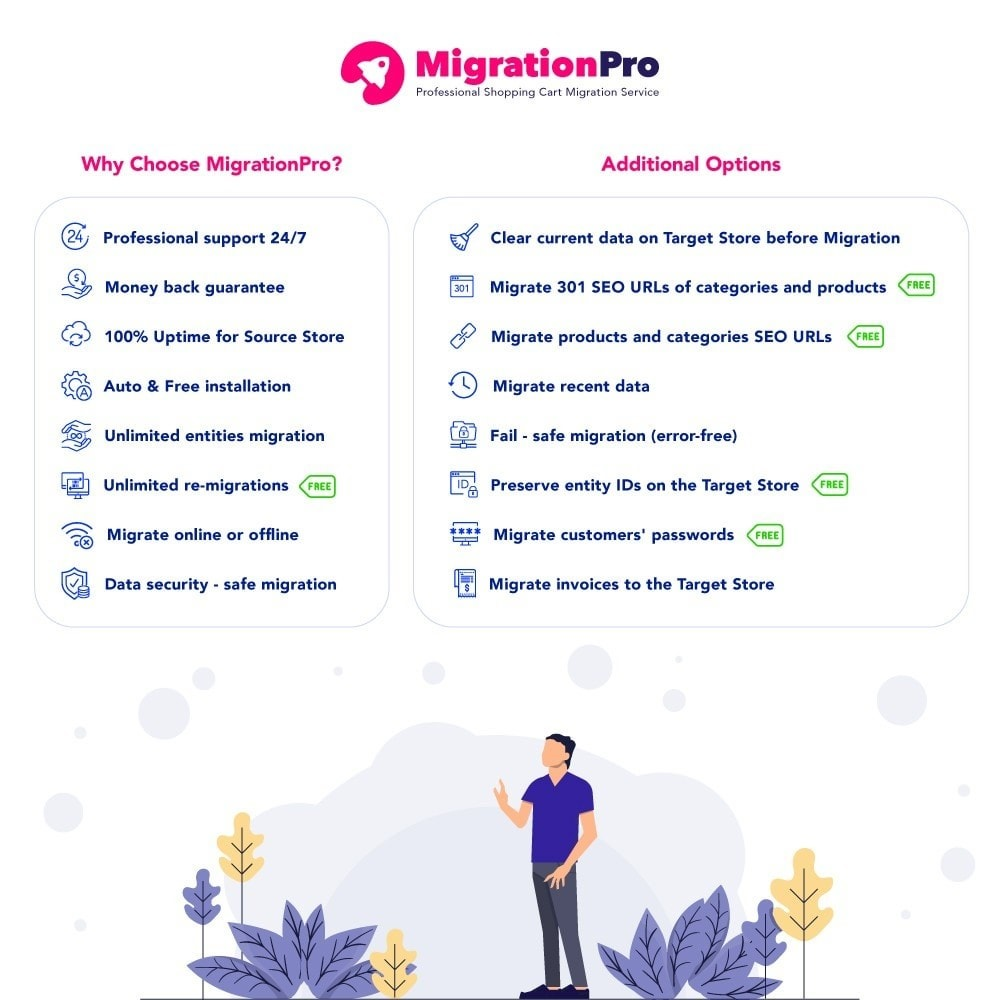 module - Migratie & Backup - MigrationPro: WP eCommerce to PrestaShop Migration tool - 2