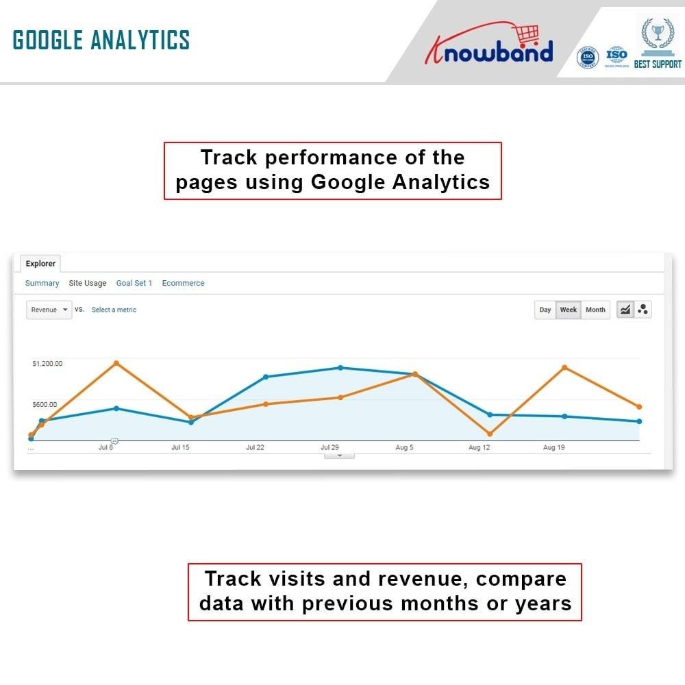module - Produtos nas Facebook & Redes Sociais - Knowband - Social Shop Integrator - 3