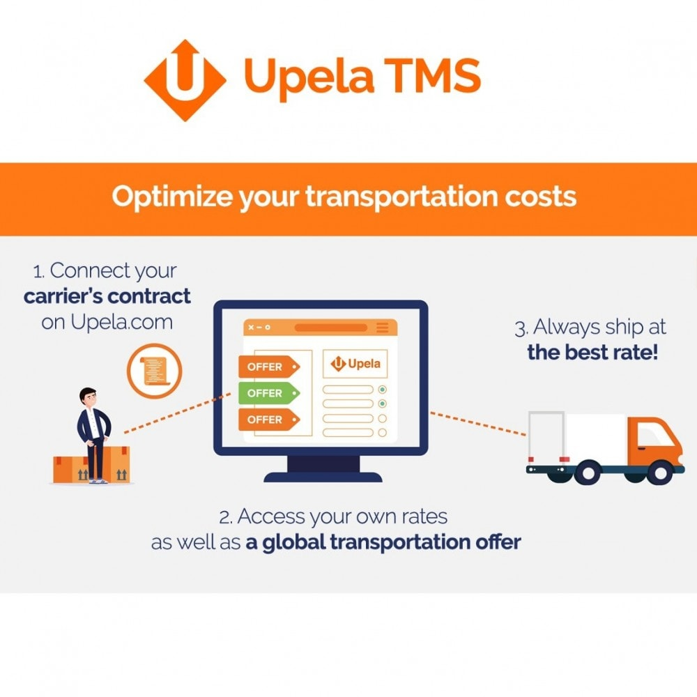 module - Shipping Carriers - Upela - Parcel shipping at the best rate - 2
