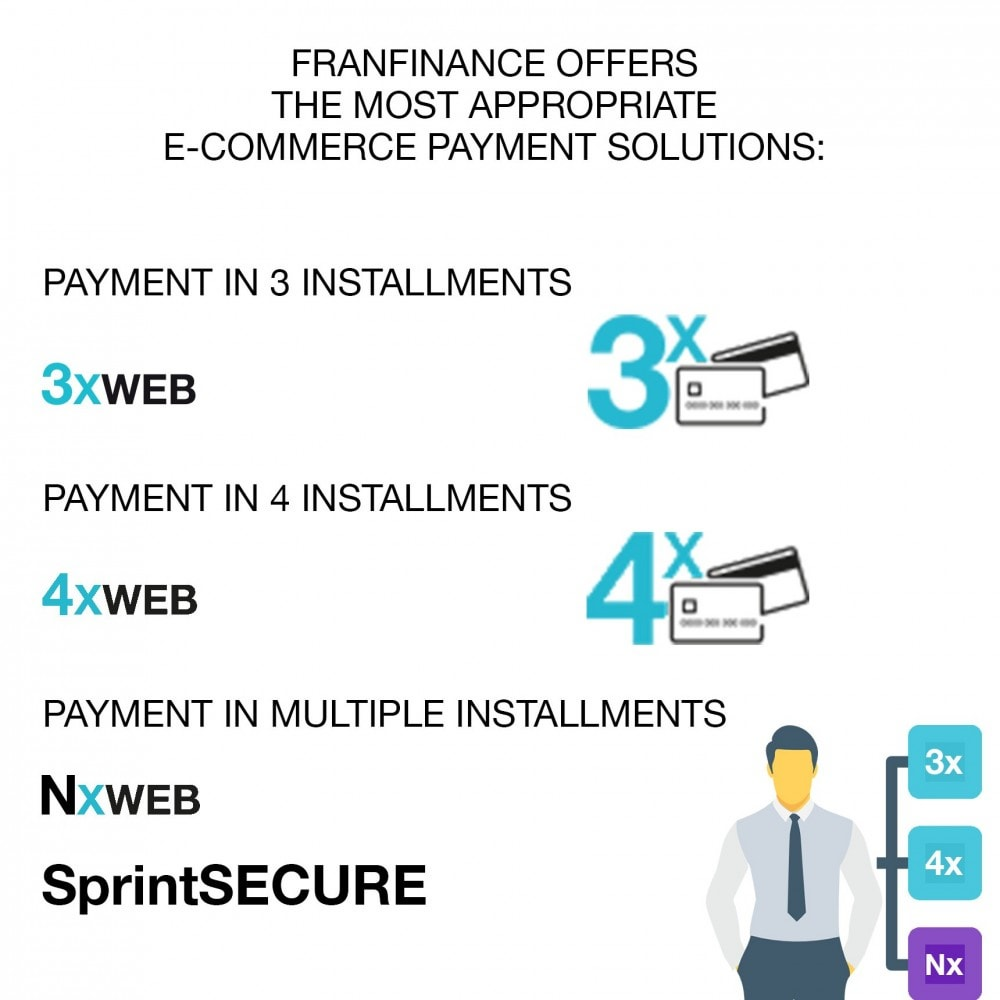 module - Creditcardbetaling of Walletbetaling - Payment solutions with Franfinance - 2