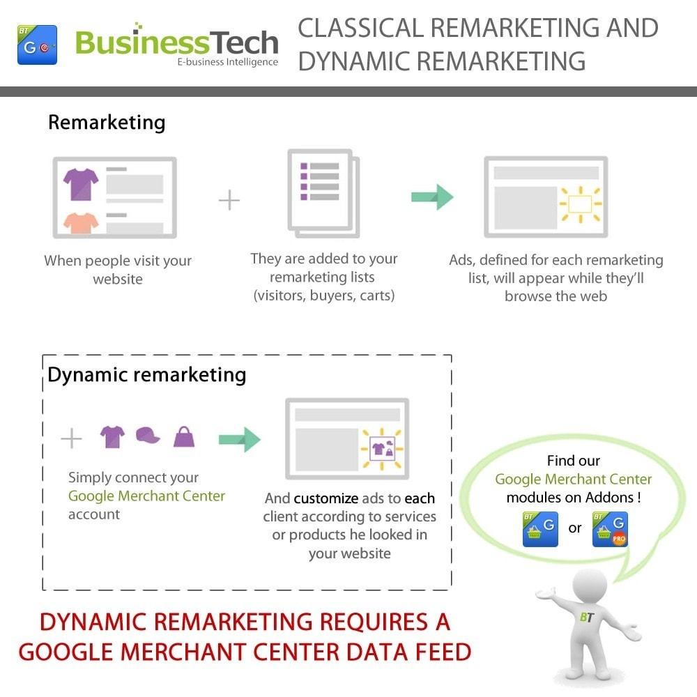 module - Remarketing & Achtergelaten winkelmanden - Google Dynamic Remarketing - 3