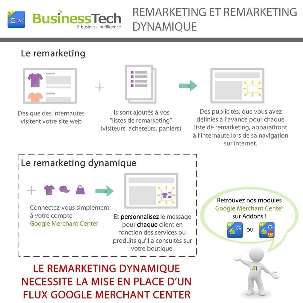 module - Remarketing & Paniers Abandonnés - Google Dynamic Remarketing - Balise Google-Ads - 3