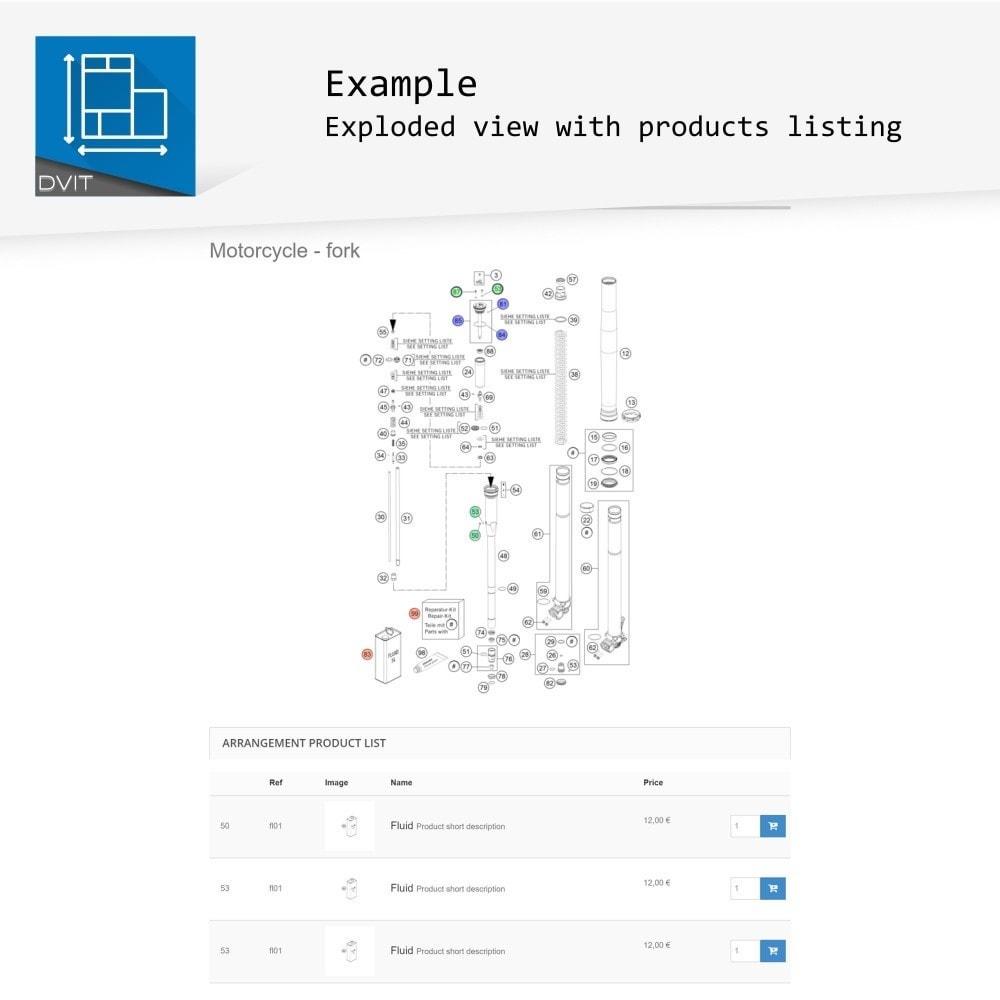 module - Personalisering van pagina's - Product Arrangement - 7