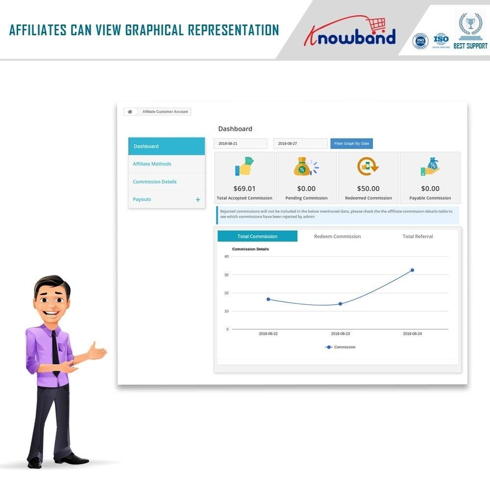 module - Programa de Fidelidad - Knowband - Programa de Afiliados y Referencias - 3