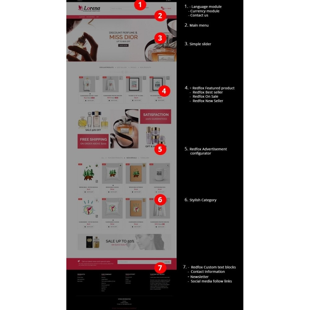 theme - Saúde & Beleza - Lorena Cosmetic Shop HTML5 - 3