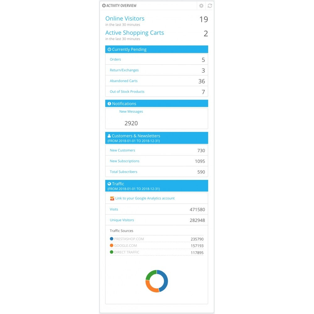 module - Системный журнал - Dashboard Activity - 1