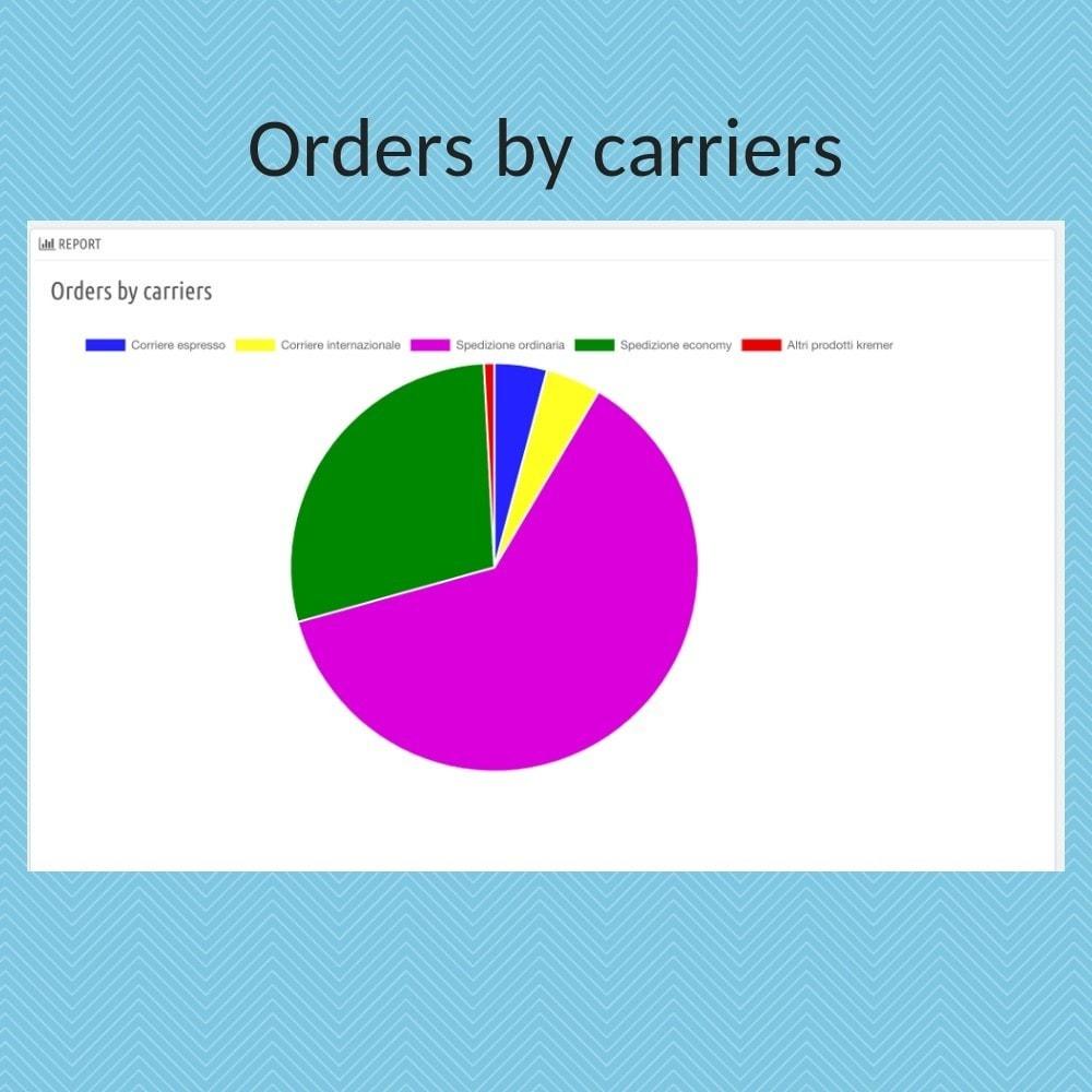 module - Importação & exportação de dados - Smart Sales Reports - 3