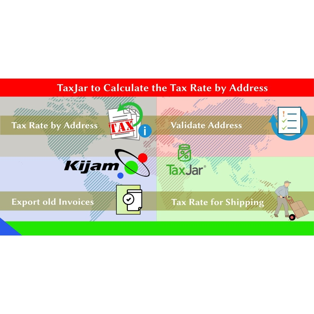 module - Boekhouding en fakturatie - TaxJar to reports and calculate the tax rate by address - 1
