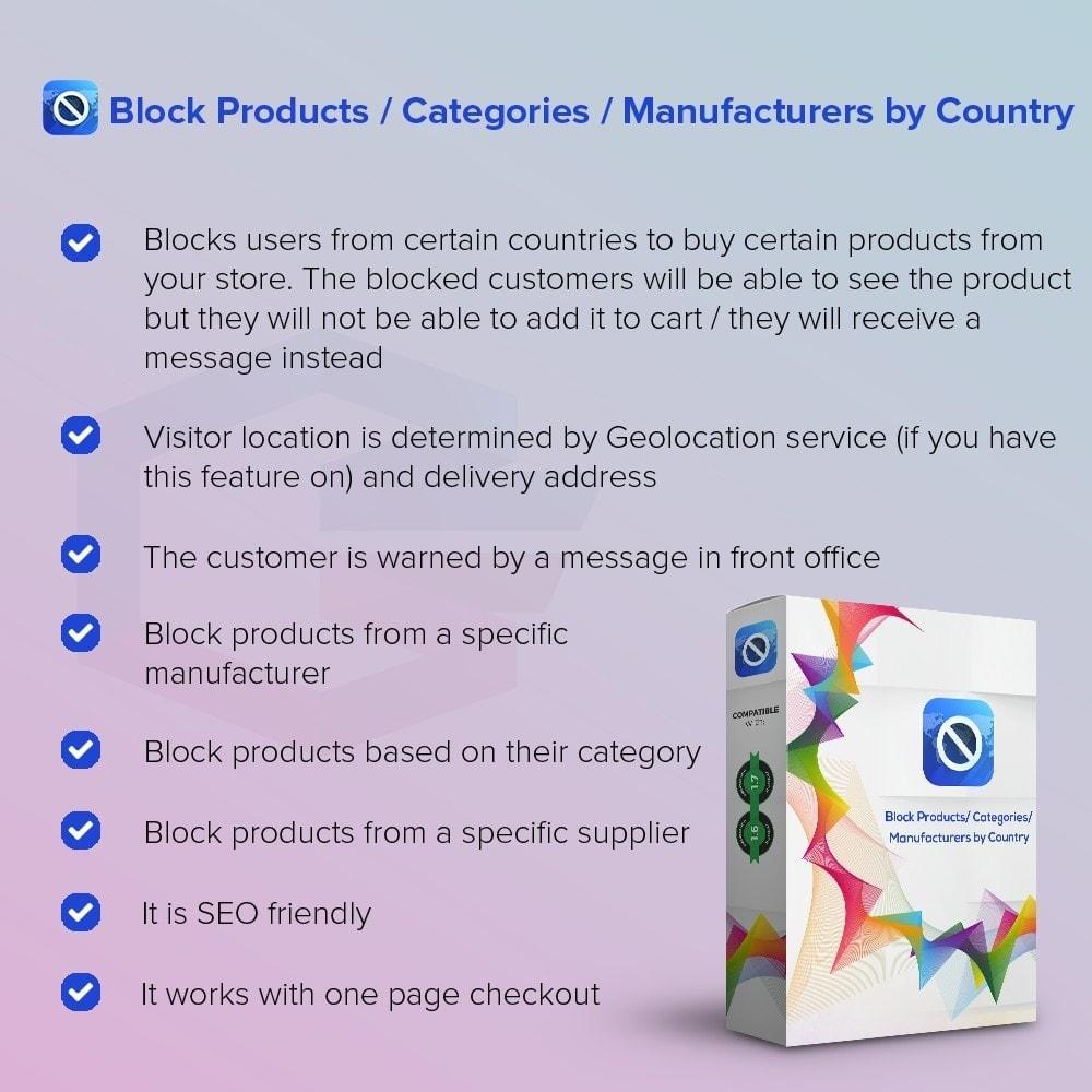 module - International & Localisation - Bloquer des produits / catégories / fabricants par pays - 1