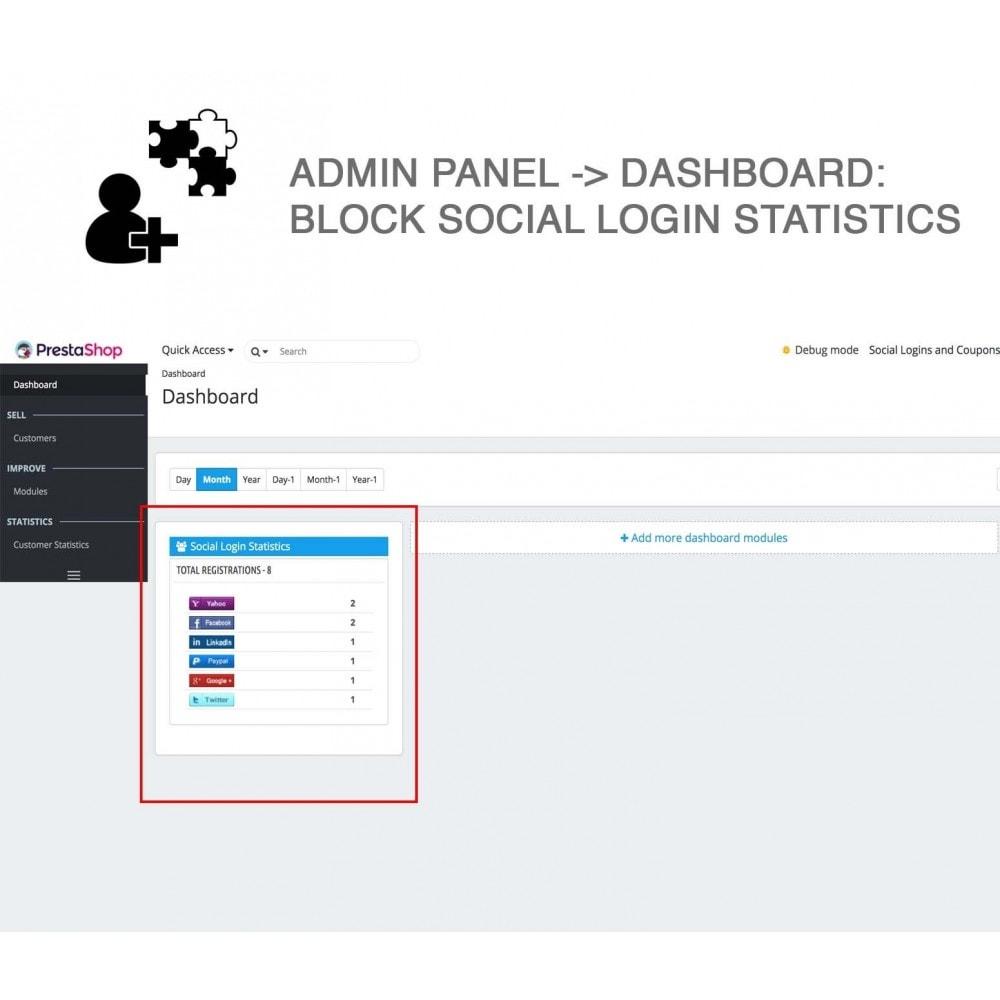 module - Compartir contenidos y Comentarios - Social Logins and Coupons + Addons + Statistics 16 in 1 - 19