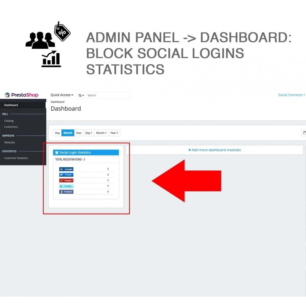 module - Bons de réduction sur les réseaux sociaux - Social Login - Paypal, Google, Twitter, LinkedIn, ... - 12