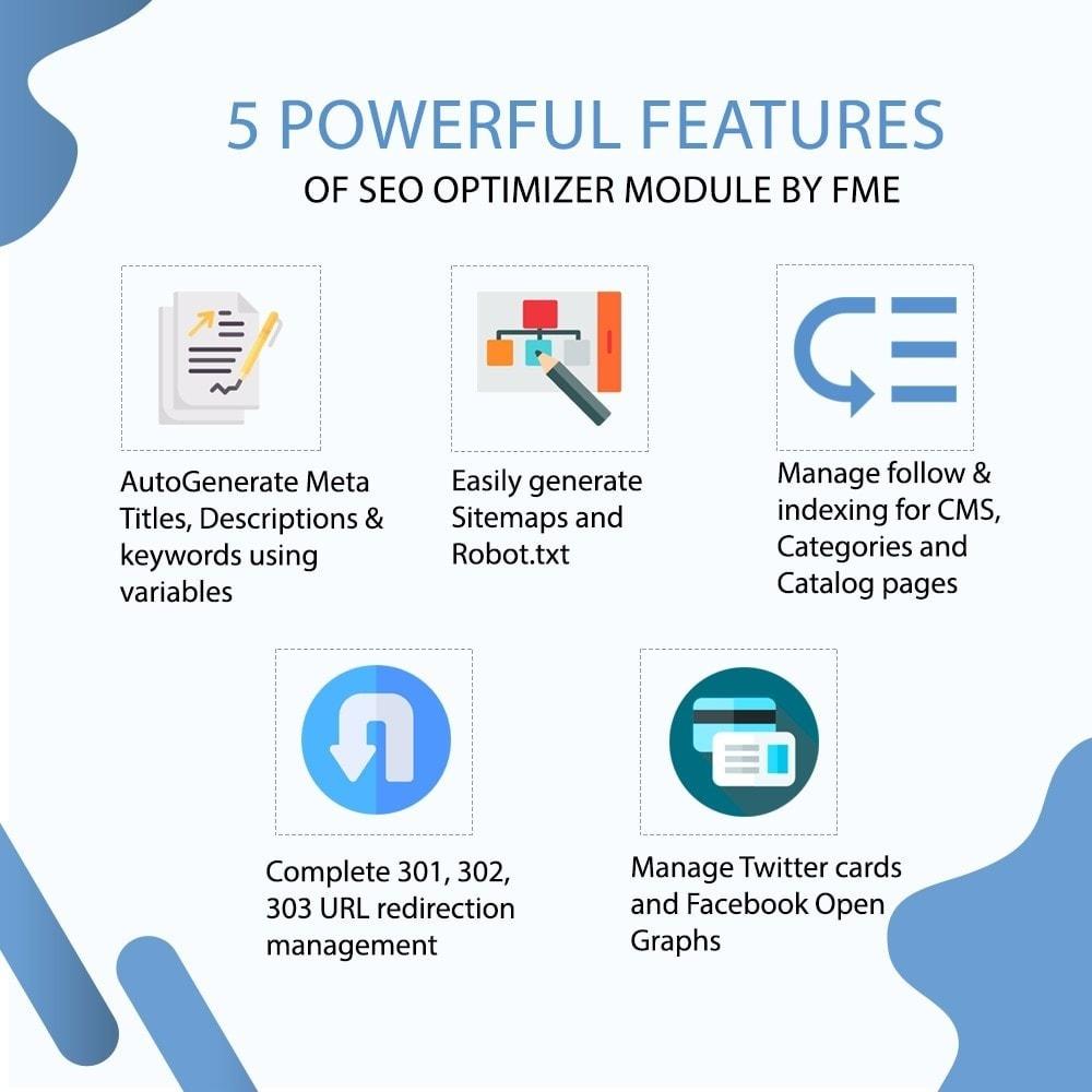 module - SEO - SEO Optimizer - Advance SEO Expert | Best SEO Practices - 2