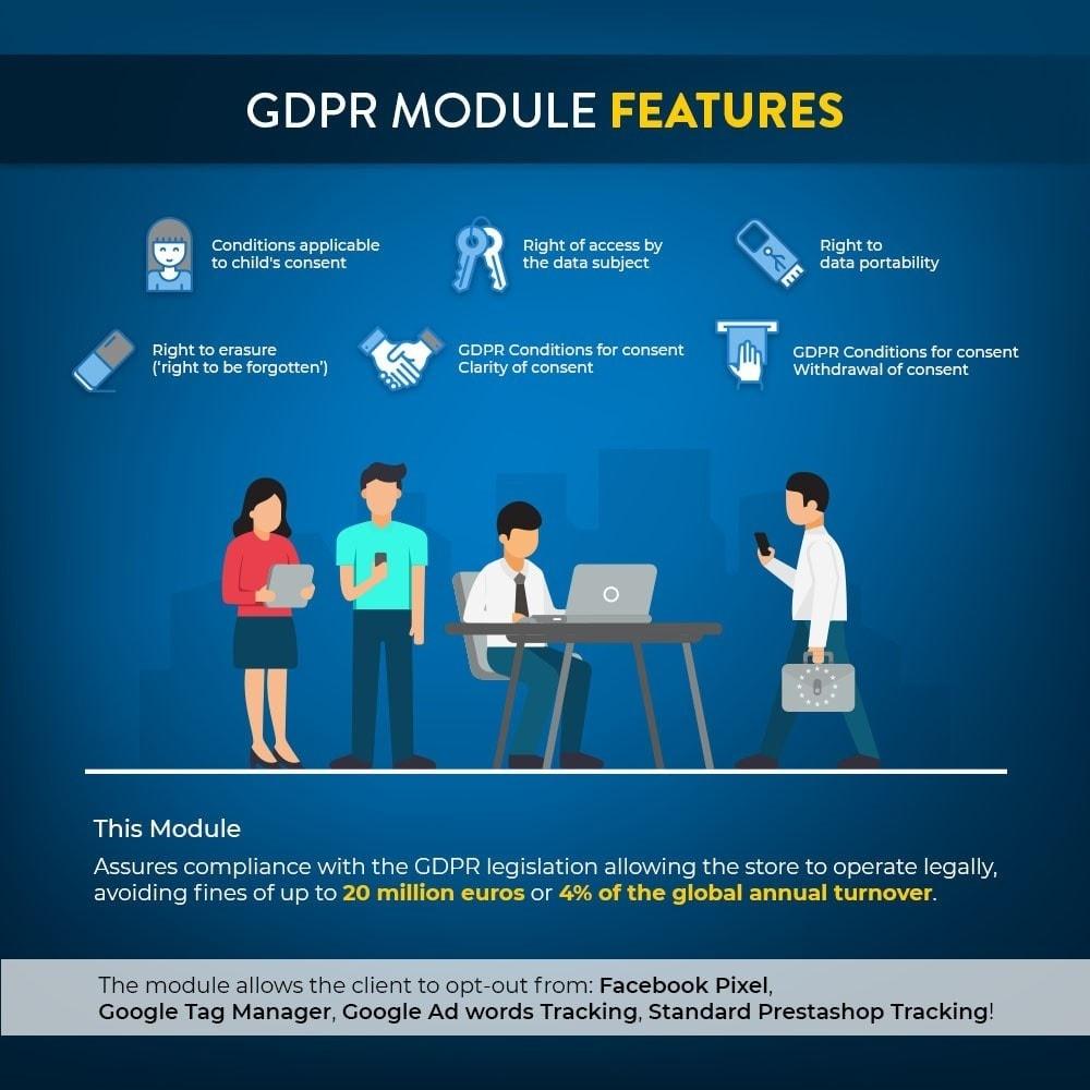 module - Juridisch - GDPR Compliance Pro - 2021 Enhanced Edition - 1