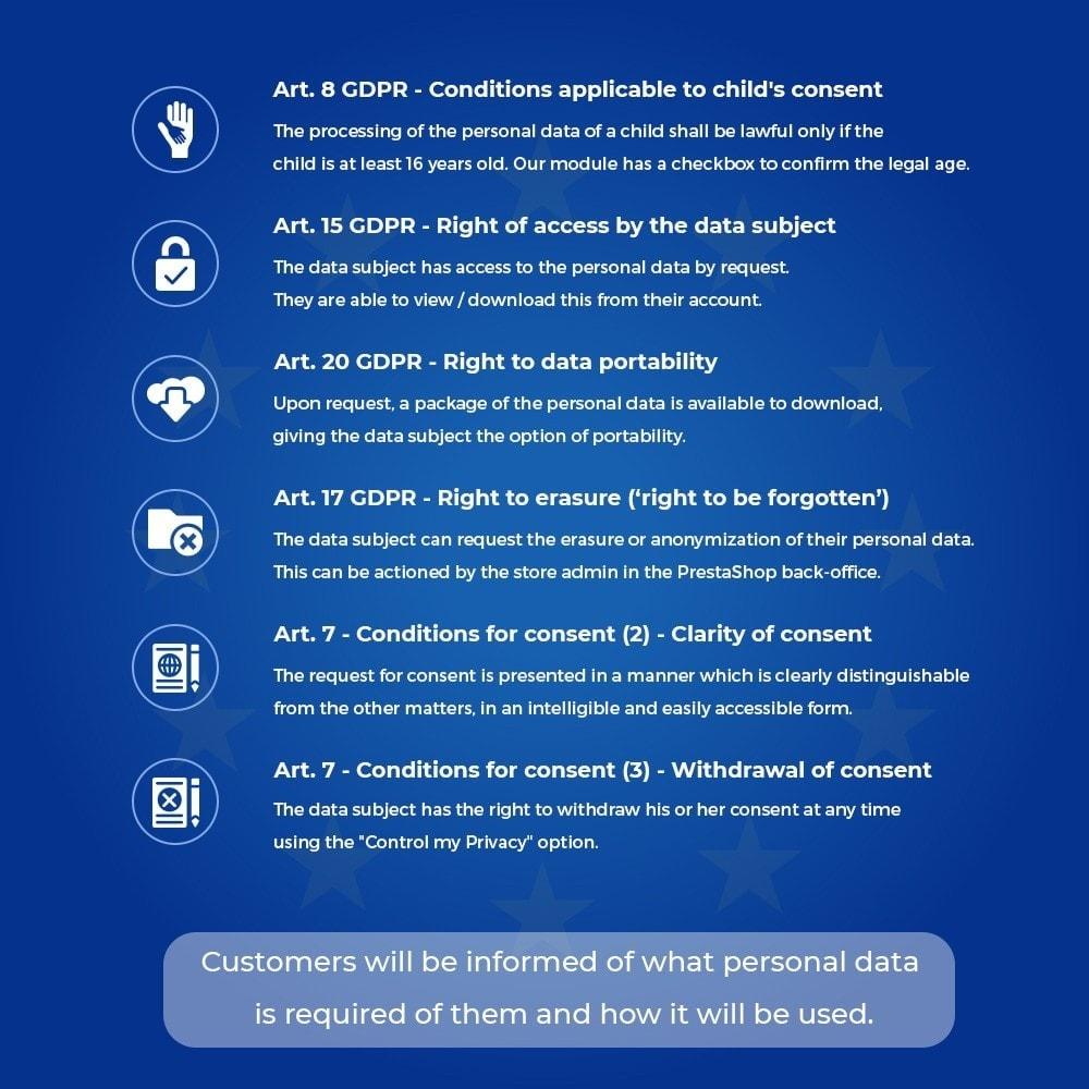 module - Juridisch - GDPR Compliance Pro - 2021 Enhanced Edition - 2