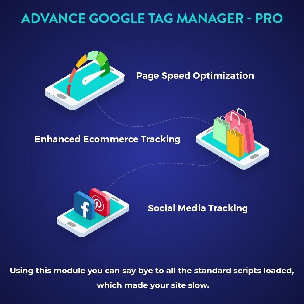 module - Análises & Estatísticas - Advance Google Tag Manager - PRO - 2