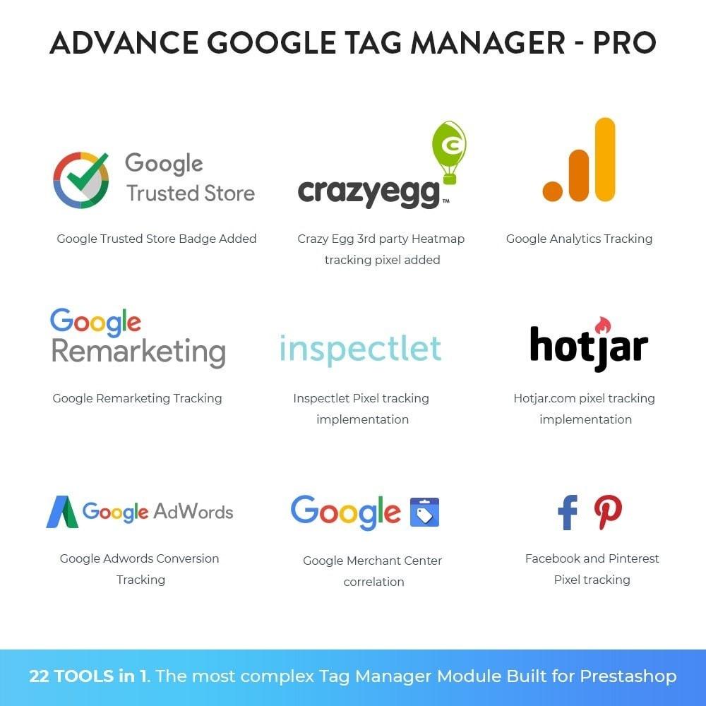 module - Análises & Estatísticas - Advance Google Tag Manager - PRO - 6