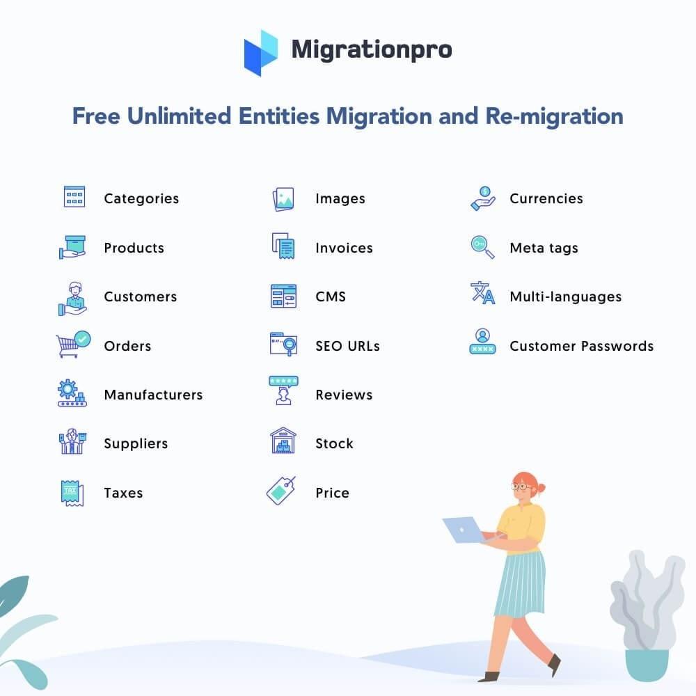 module - Миграции и сохранения данных - инструмент обновления и переноса PrestaShop - 2