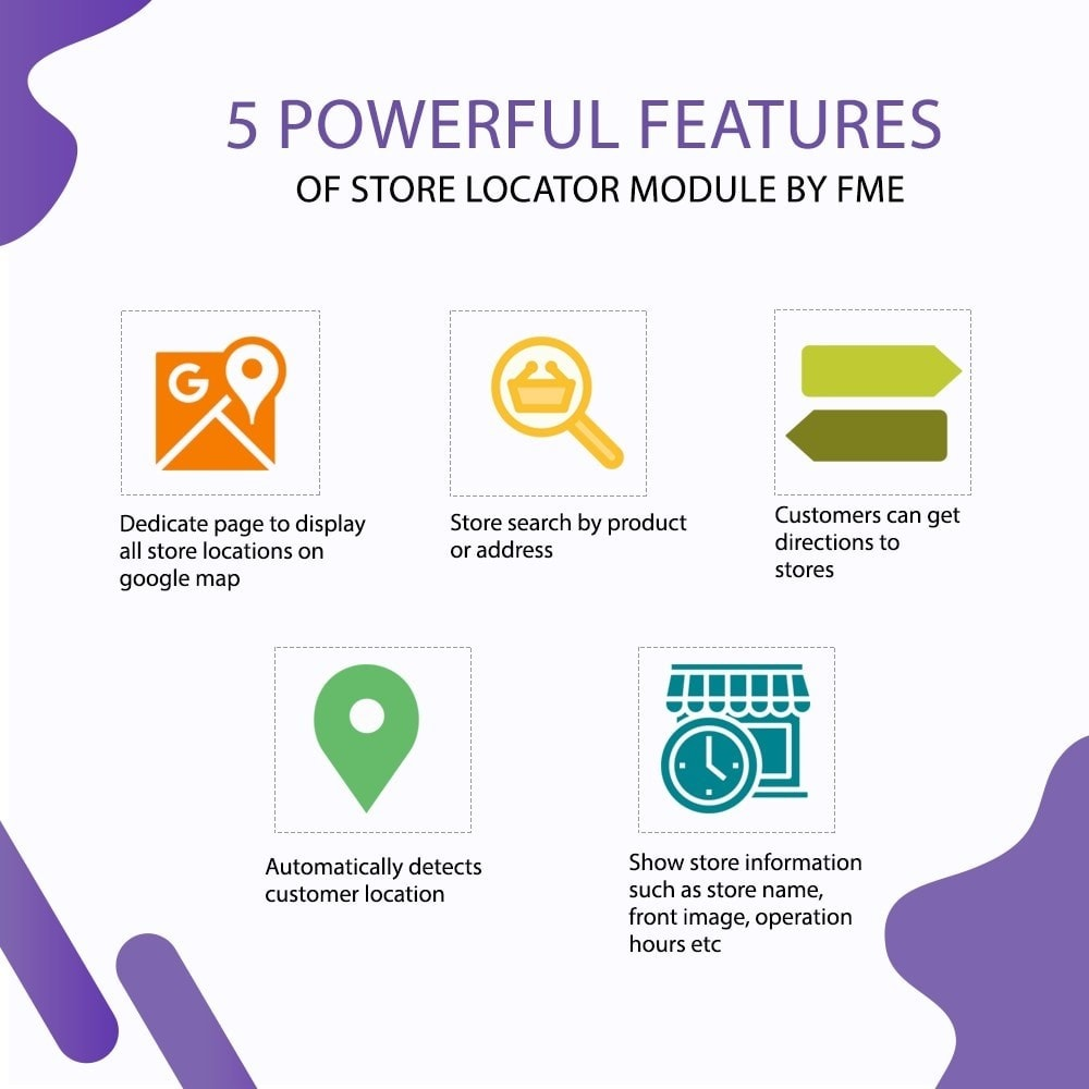 module - Internacional & Localização - Google Maps Store Locator and Google Maps Store Pickup - 2