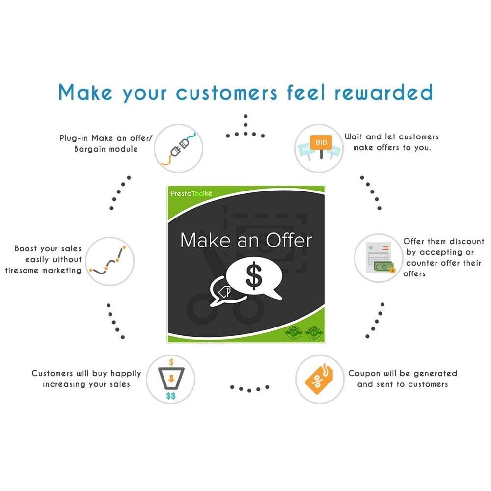 module - Gestão de preços - Fazer uma oferta - 2