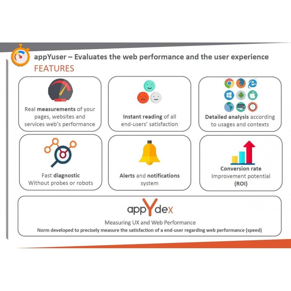 module - Informes y Estadísticas - Web Performance and User Experience - 1