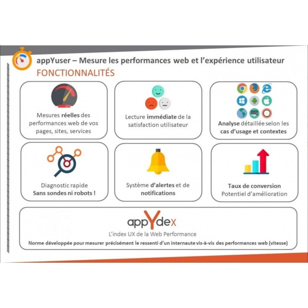 module - Analyses & Statistiques - Web Performance and User Experience - 1