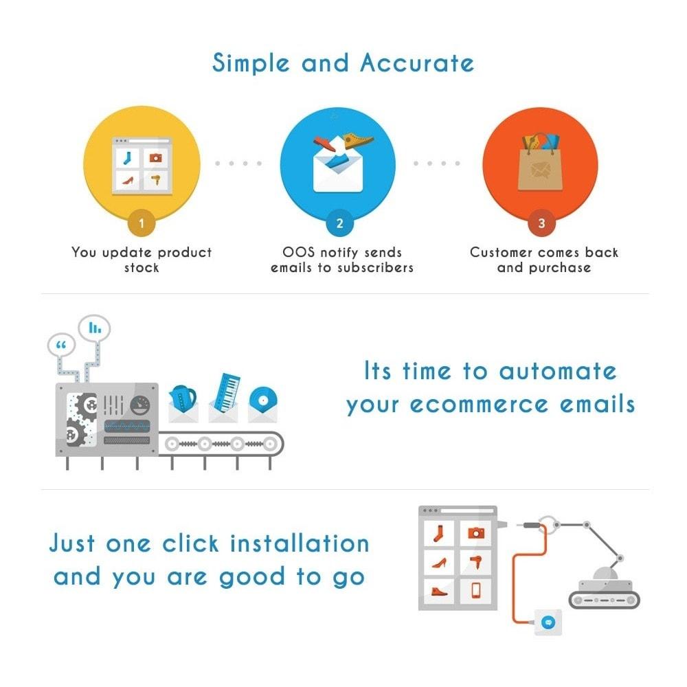 module - Emails & Notificaties - Niet op voorraad Melding - 1