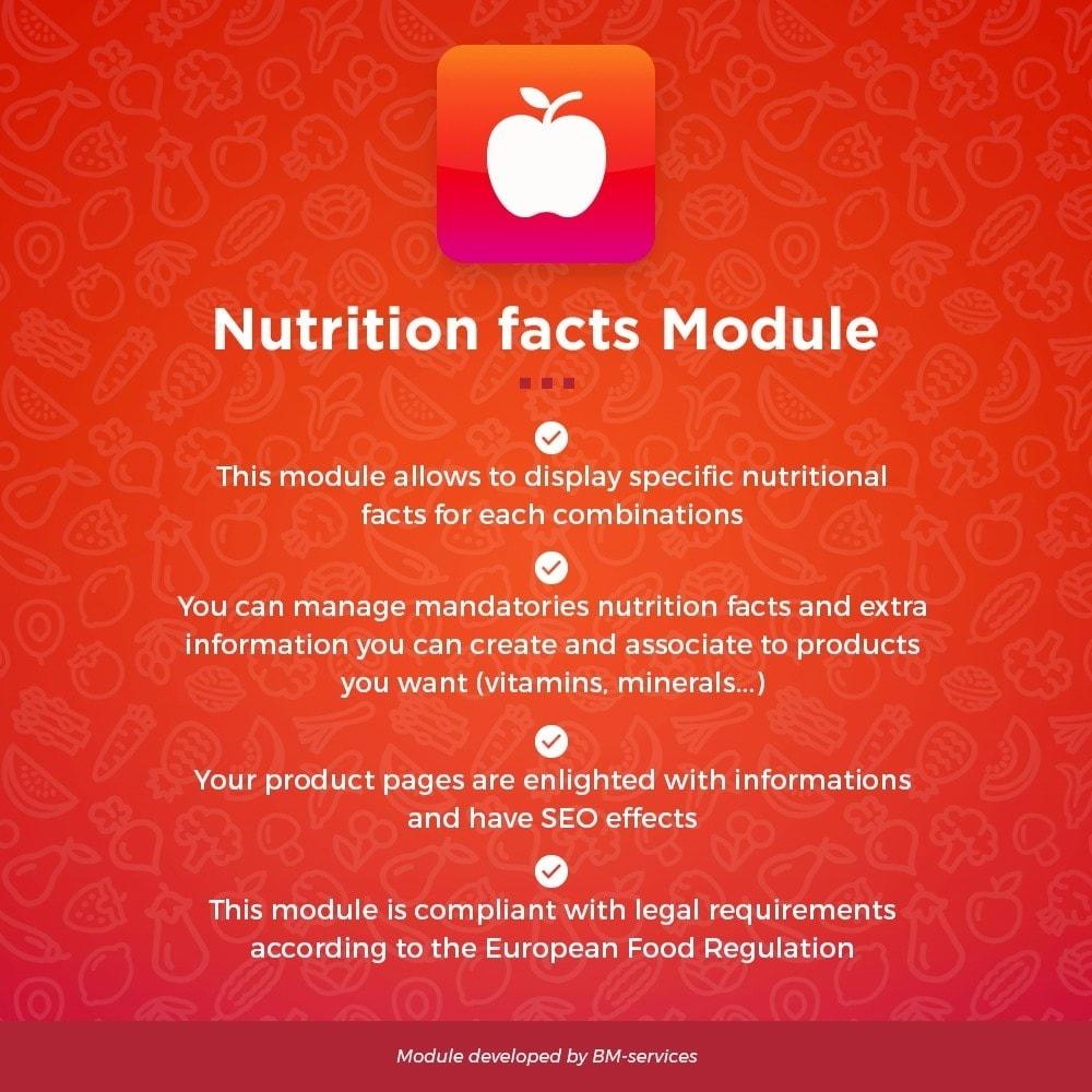 module - Żywność & Restauracj - Nutrition facts, ingredients and labels - 1