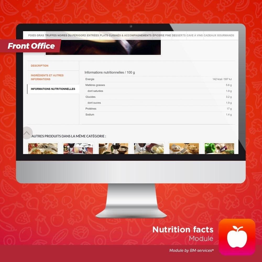 module - Żywność & Restauracj - Nutrition facts, ingredients and labels - 2