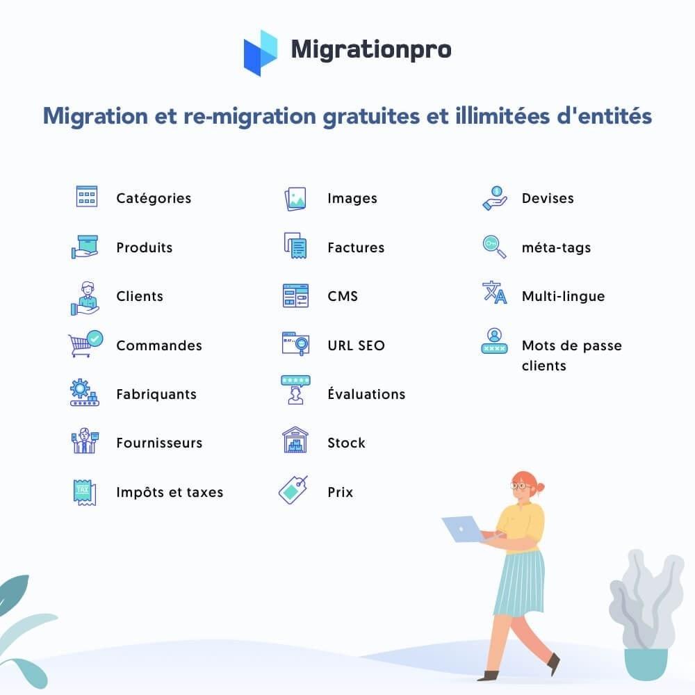 module - Migration de Données & Sauvegarde - Outil de migration PrestaShop – Passez à PrestaShop 1.7 - 2