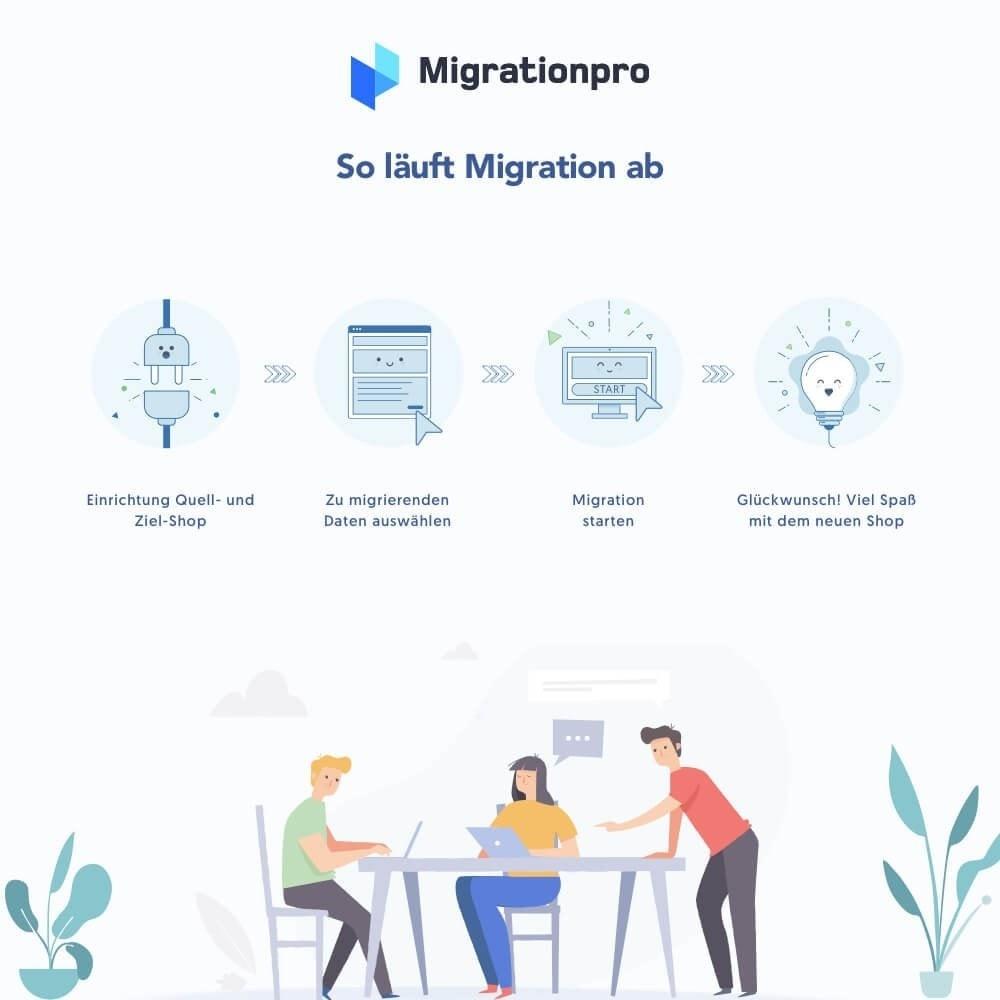module - Datenmigration & Backup - MigrationPro: Prestashop Upgrade und Migrationstool - 7