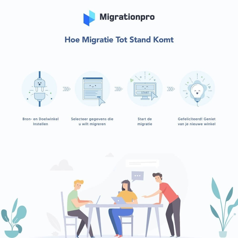 module - Migratie & Backup - MigrationPro: upgrade- en Migratietool voor Prestashop - 7