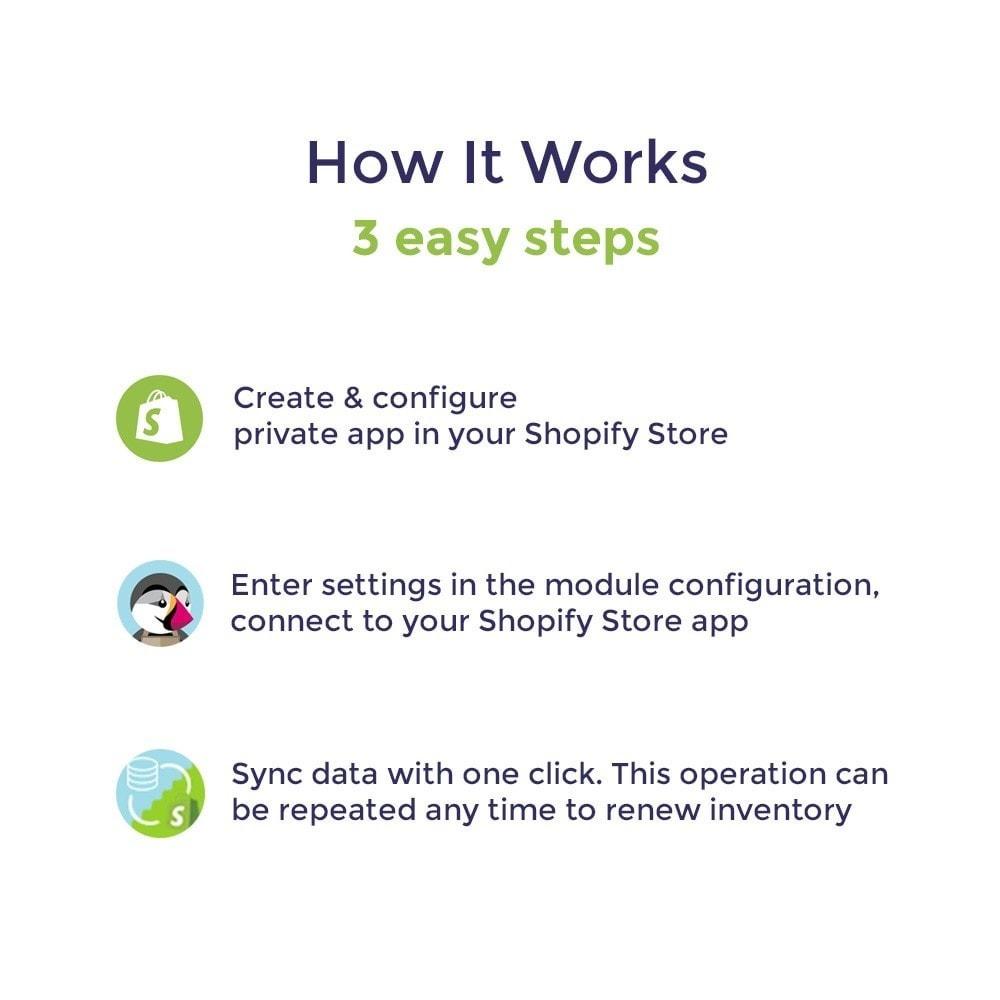 module - Migração de Dados & Registro - Shopify to PrestaShop Catalog Synchronization & Import - 2